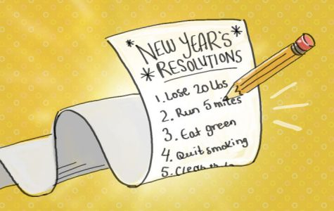 New Year's Resolutions of Liberty High School