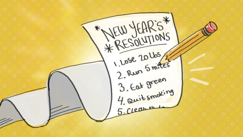 New Years Resolutions of Liberty High School